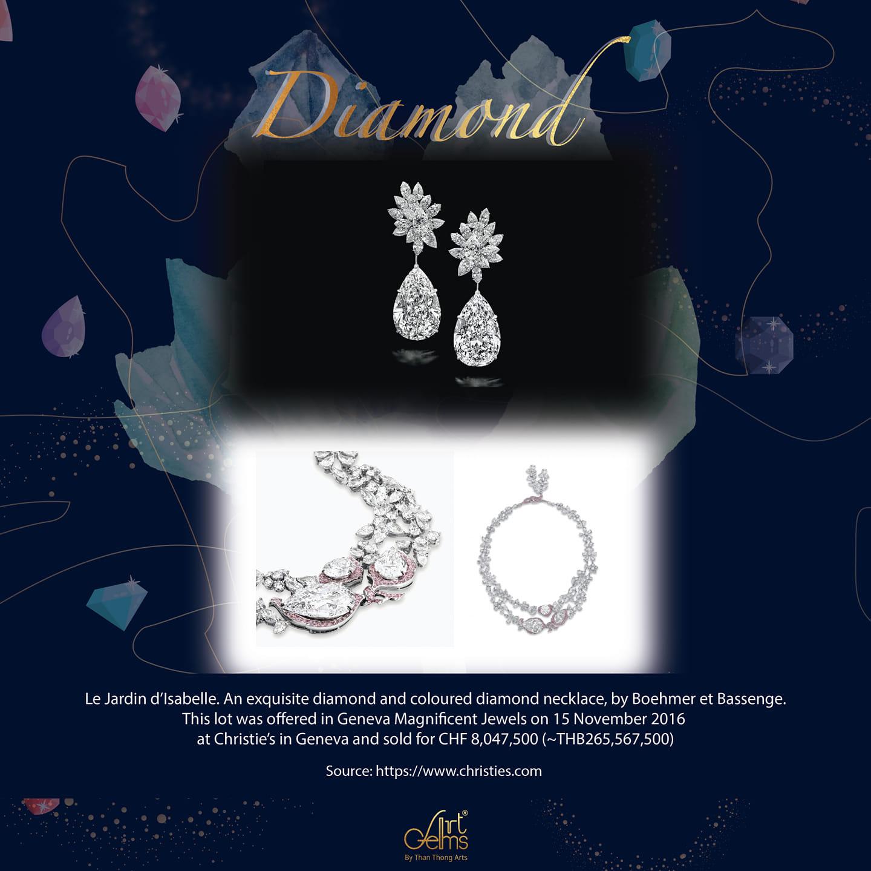 3 อันดับ อัญมณีที่ได้รับความนิยมมากที่สุด : อันดับที่ 1 Diamond (เพชร) อัญมณียืนหนึ่งที่ไม่เคยแพ้ใคร EP.3