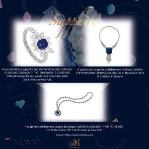 3 อันดับ อัญมณีที่ได้รับความนิยมมากที่สุด : อันดับที่ 3 Blue Sapphire (ไพลิน) หินที่มาจากฟ้า (EP.1)